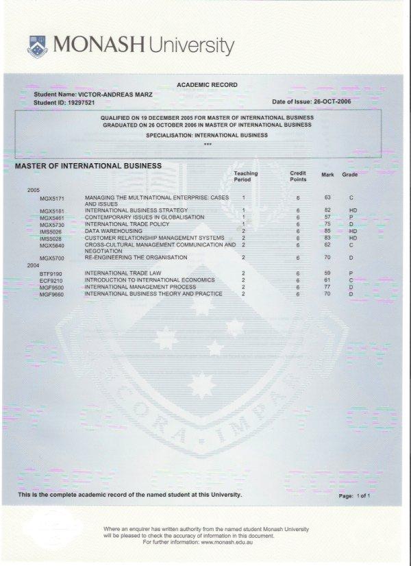 monash university thesis